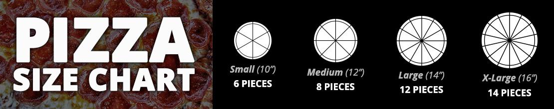 Lena's Pizza Size Chart